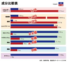 画像8: お急ぎ便 三陸産BBQ殻付牡蠣 (8)